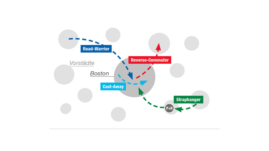 City-Dossier Boston, Grafik