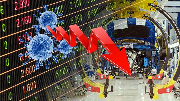 Corona Virus Absatz Produktion Verlust Hersteller