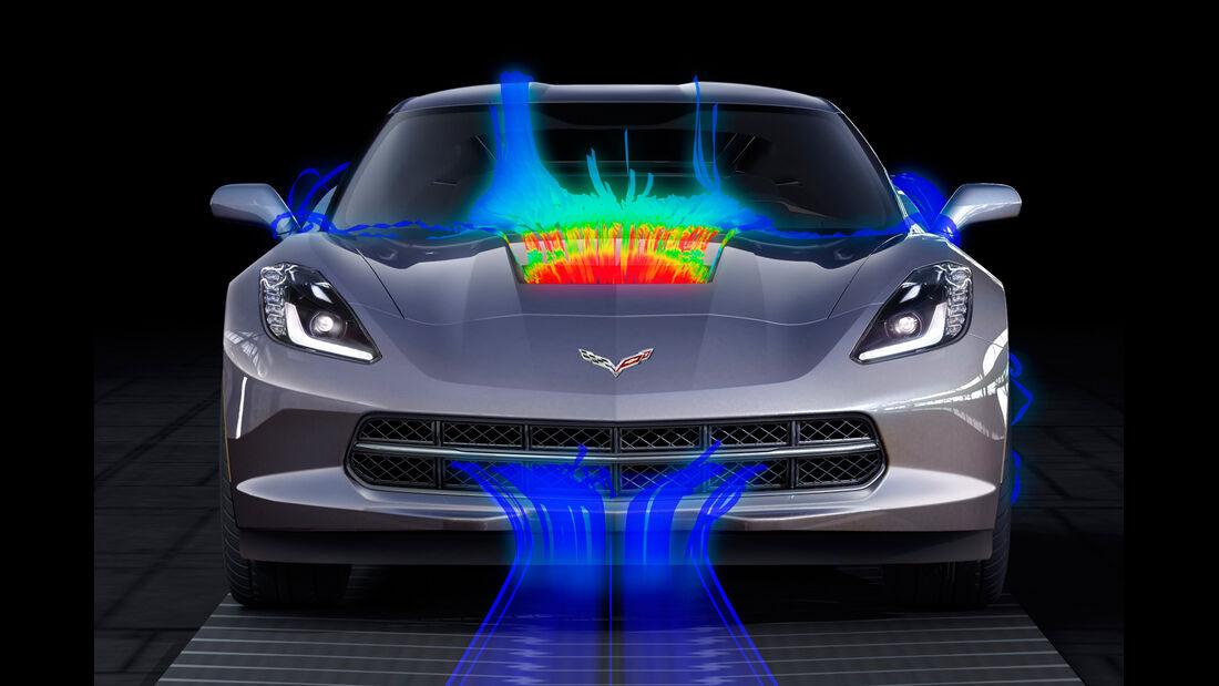 Corvette C7, Ablufthitze