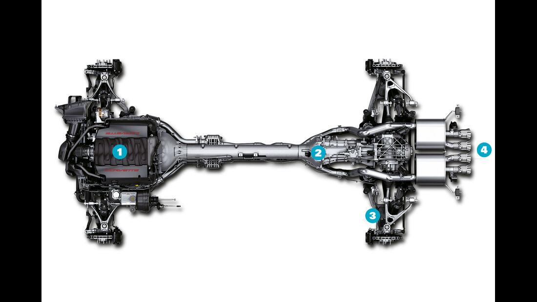 Corvette C7, Technik, Antrieb
