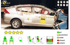 Crashtest Honda Insight Hybrid
