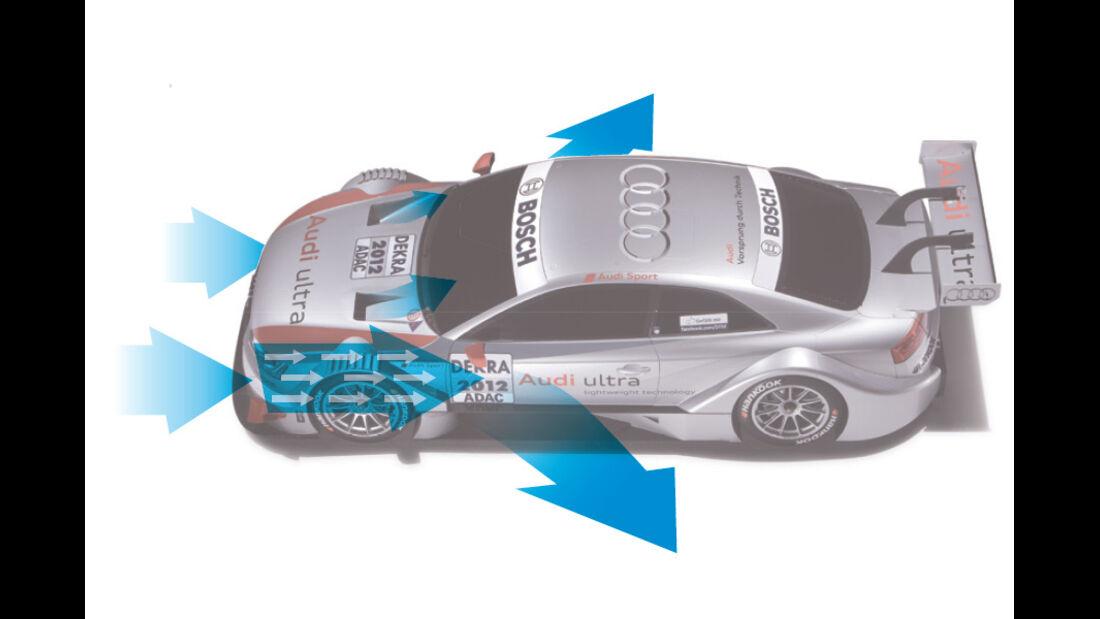 DTM Durchströmung Audi 2012