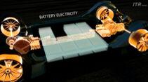 DTM - ITR - Elektro-Rennserie - Studie
