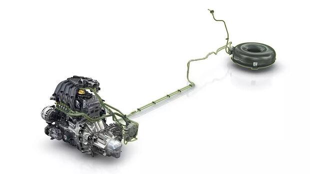 Dacia Sandero Eco-G Autogasvariante