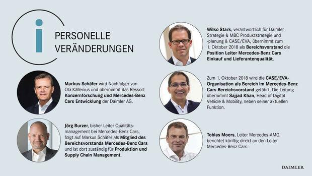 Daimler Personal-Rochade 9/2018