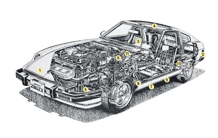 Datsun 280 Z