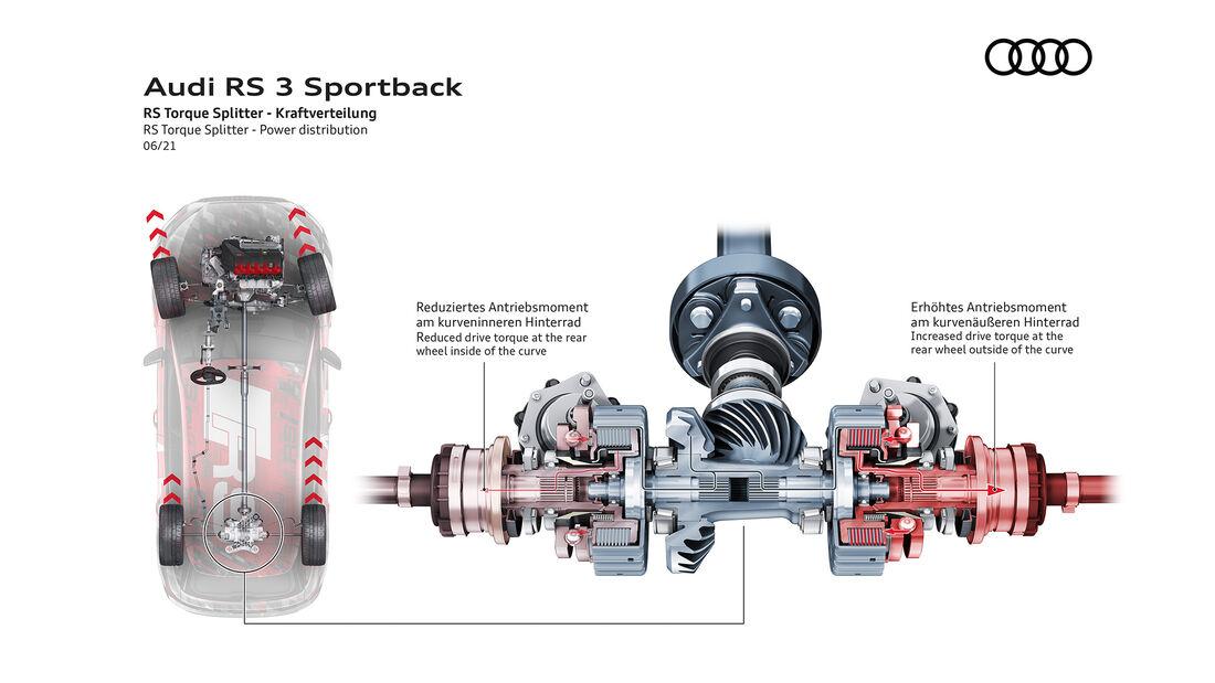 Die Torque-Split-Technik des neuen Audi RS 3.