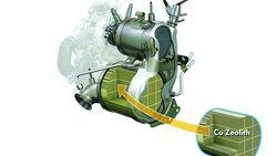 Diesel-Abgasreinigung mit SCR (Selective Catalytic Reduction)