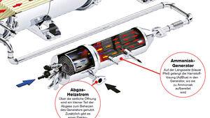 Diesel Nachrüstung SCR-Kat, AMS1317