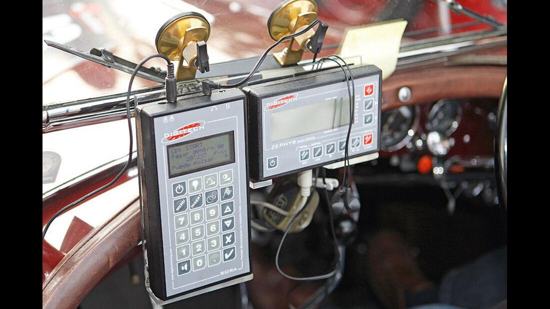 Digitales Messequipment