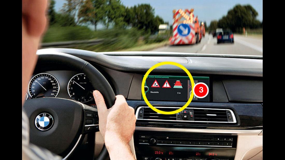 Display Car2Car, Cockpit