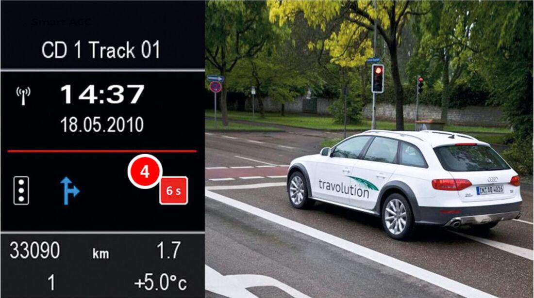 Display Car2Car