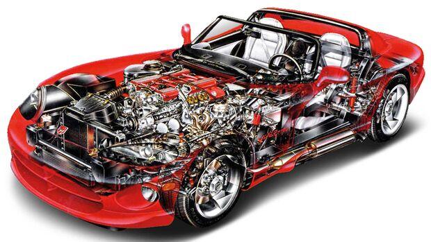 Dodge Viper R/T10 Schnittzeichnung (1992)