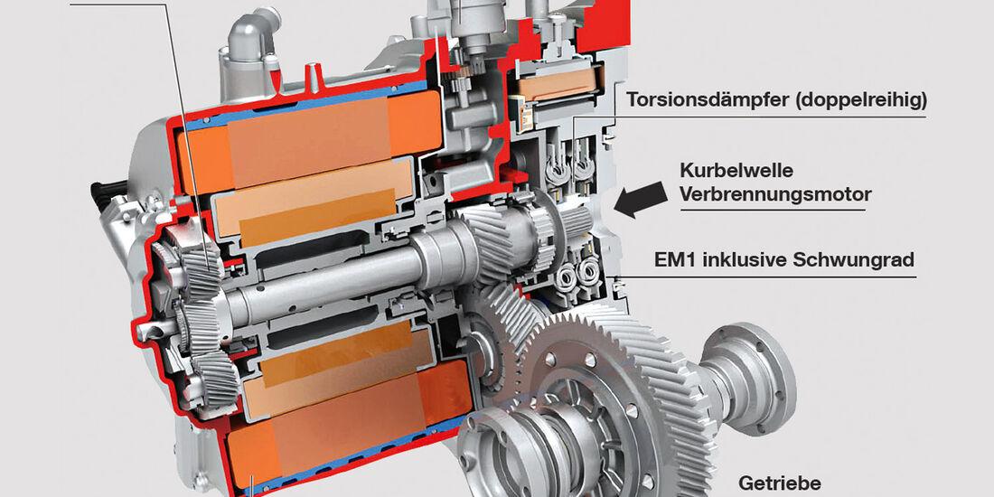 Dual-Mode-Hybrid-Technologie, Motor