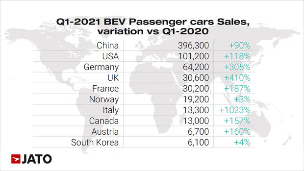 E-Auto-Absatz Global Q1 2021