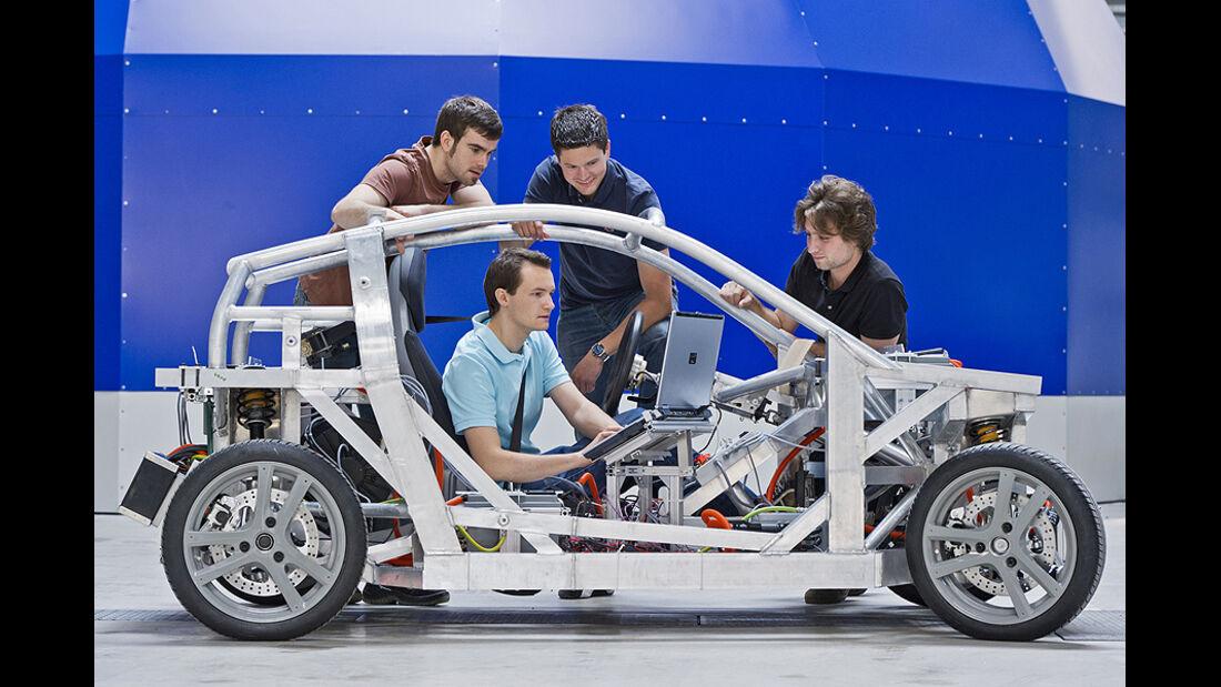 E-Auto Mute der TU München, Programmierung
