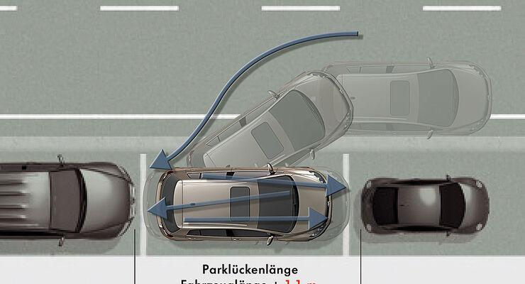 Einparksystem Park Assist Volkswagen