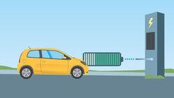 EnBW Elektromobilität, Reichweitenangst