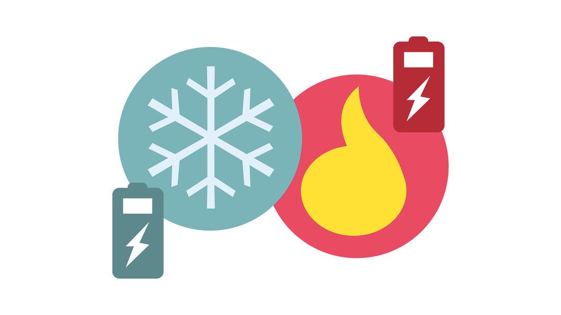 EnBW Elektromobilität, Wetter
