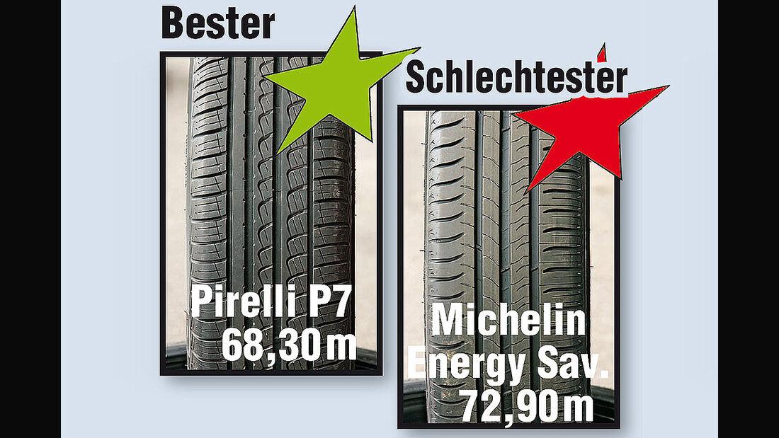 Energiespar-Reifen - Handling