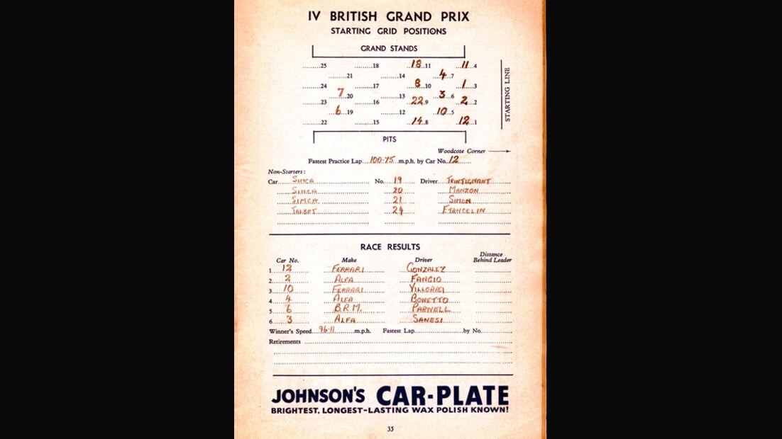 Ergebnis GP England 1951 Silverstone