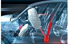 Euro NCAP, Adaptives Rückhaltesystem