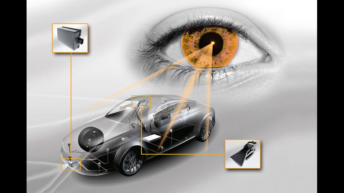 Euro NCAP, Videosensorik, Radarsensorik