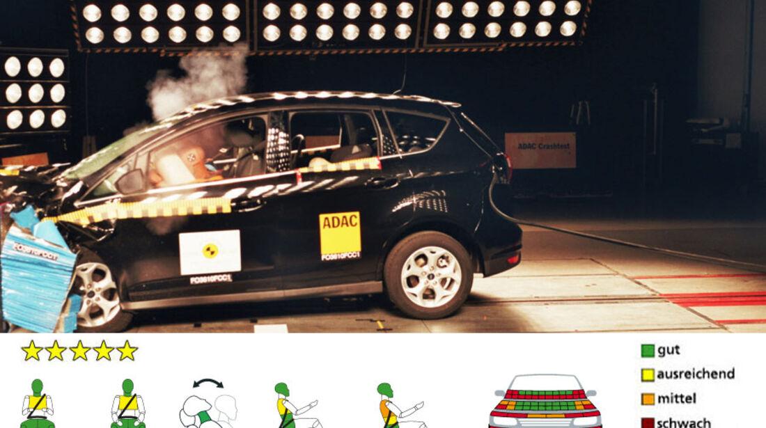 EuroNCAP-Crashtest, Ford C-Max, Frontal-Crashtest