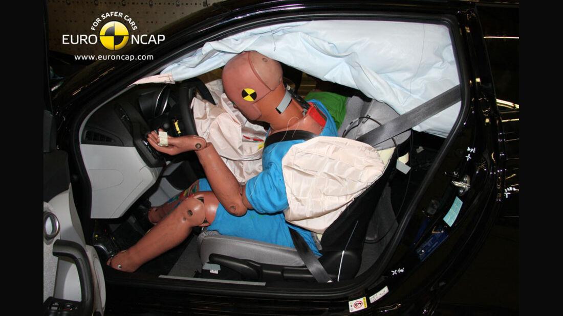EuroNCAP-Crashtest Honda CR-Z, Fahrer-Crashtest