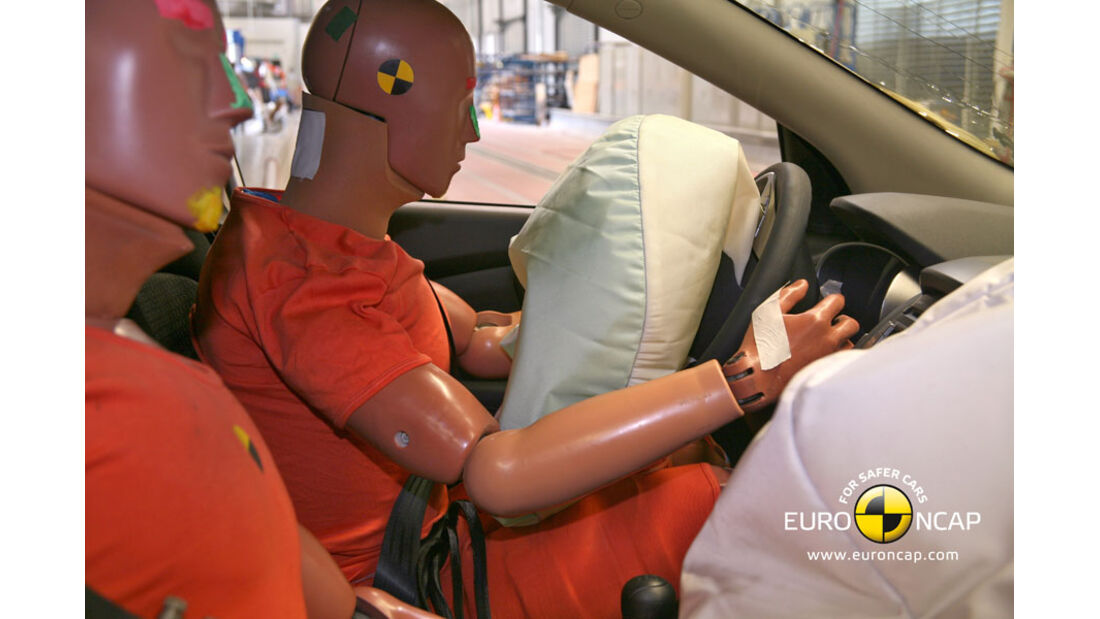 EuroNCAP-Crashtest Hyundai IX35, Fahrer-Crashtest
