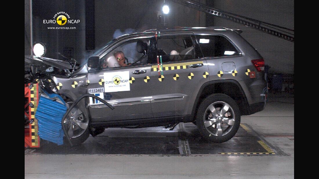 EuroNCAP-Crashtest Jeep Grand Cherokee