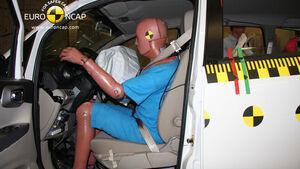 EuroNCAP-Crashtest, Landwind CV9, Fahrer-Crashtest