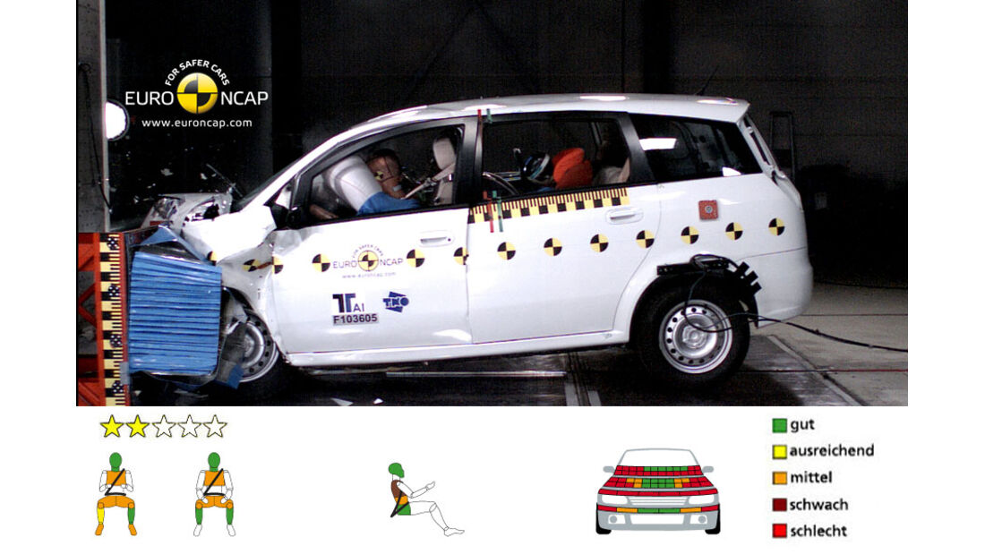 EuroNCAP-Crashtest, Landwind CV9, Frontal-Crashtest