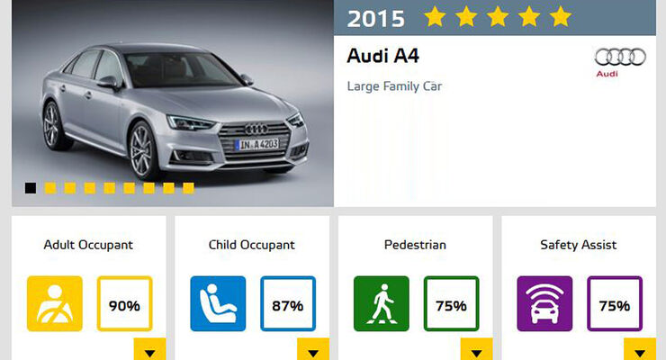 EuroNCAP-Crashtest November 2015 Audi A4