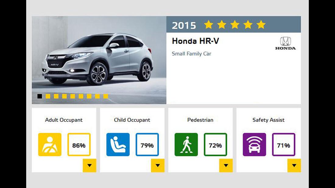 EuroNCAP-Crashtest November 2015 Honda HR-V