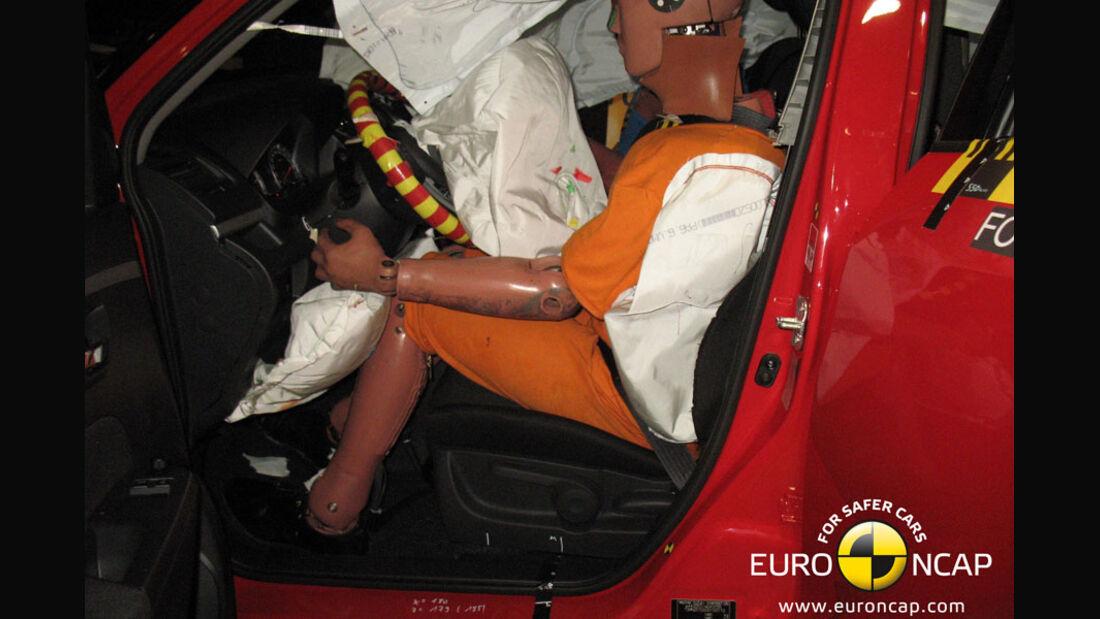 EuroNCAP-Crashtest Suzuki Swift, Fahrer-Crashtest