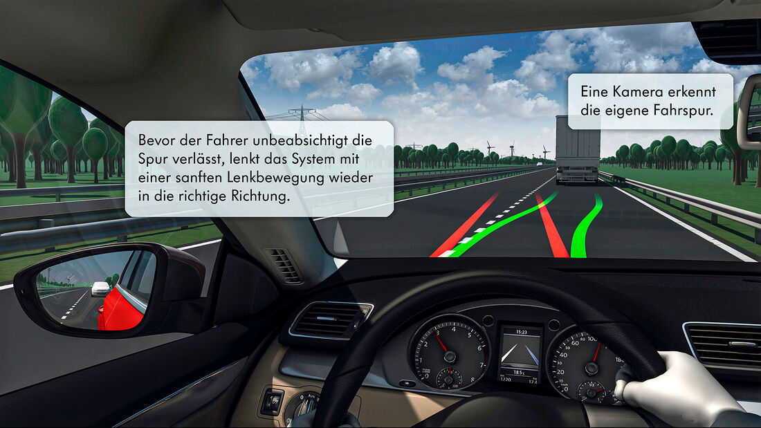 Extra VW Golf 2020, Assistenzsystem