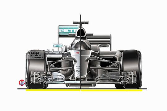 F1 2016 vs. 2017