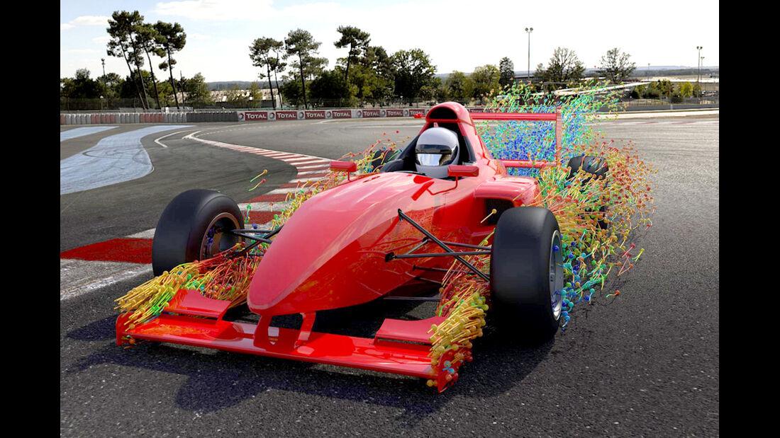 F1 - Digitaler Windkanal - Simulation - CFD - Exa
