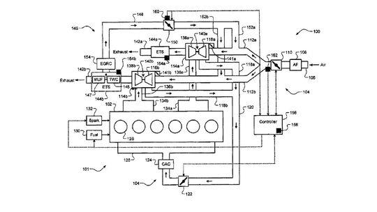 FCA Reihensechszylinder Patentamt