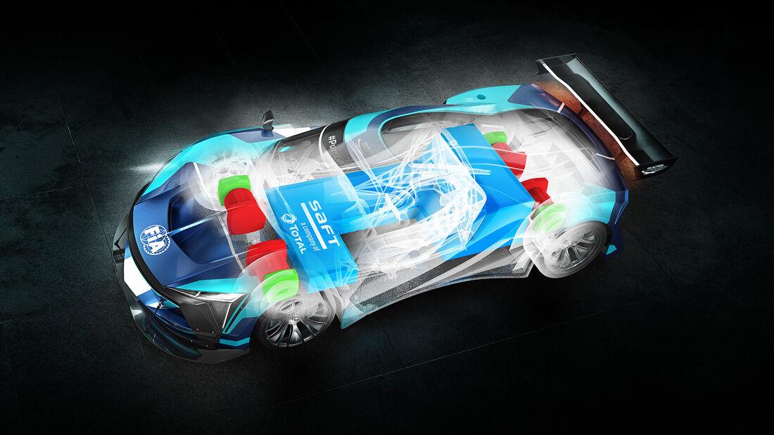 FIA Elektro GT-Serie - 2021