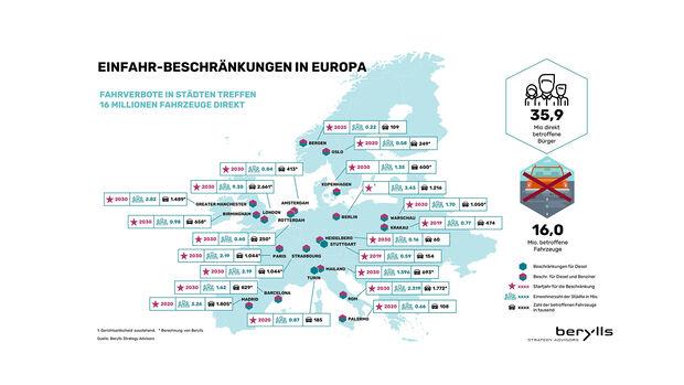 Fahrverbote für Diesel und Benziner in Europa