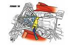 Ferrari 1998 - Piola Technik