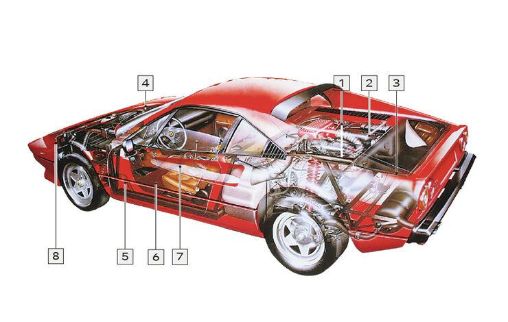 Ferrari 328 GTB, Igelbild