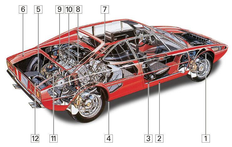 Ferrari Dino 308 GT4, Schwachstellen, Kaufberatung