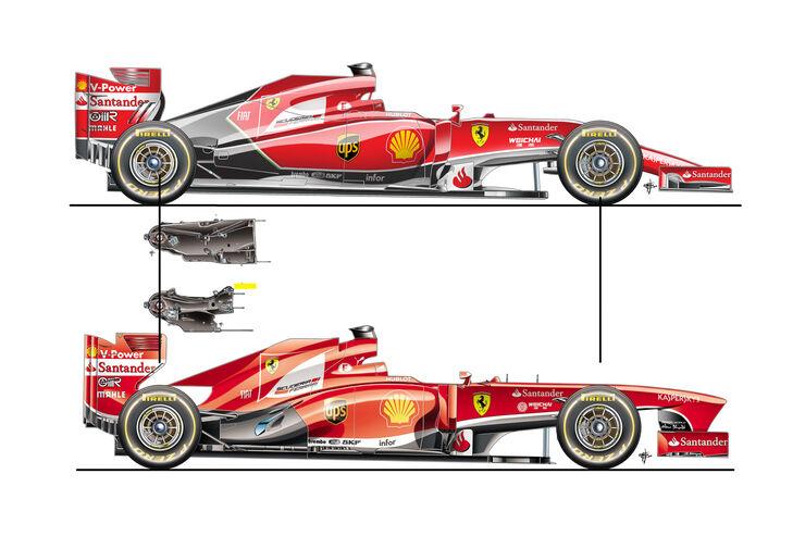 Ferrari F14 T - Piola Formel 1-Technik 2014