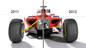 Ferrari F2012 Technik Video Piola Australien