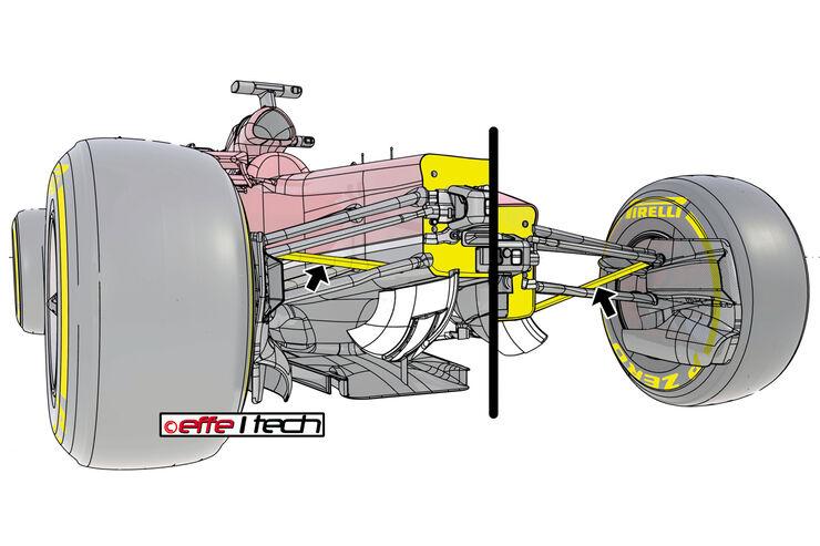 Ferrari Pullrod Vorderrad-Aufhängung - Vergleich 2013/2014