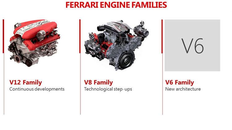 Ferrari Purosangue 2022 Bilder Und Infos Zum Ferrari Suv Auto Motor Und Sport