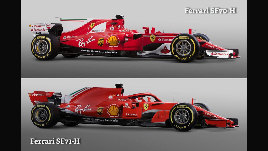 Ferrari SF70H vs. Ferrari SF71H - 2018